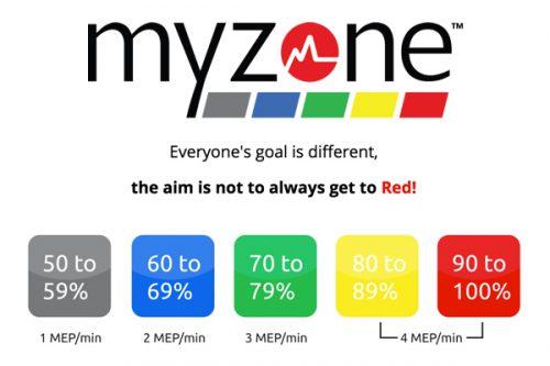 myzone peak physique studios